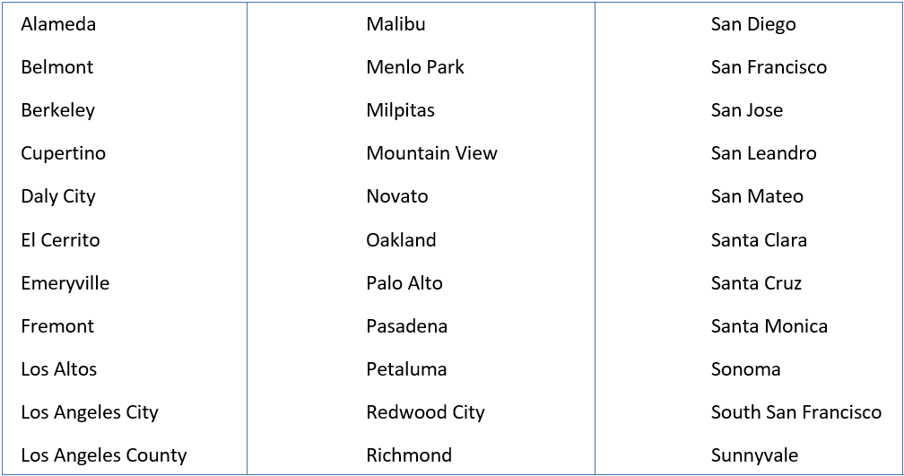 counties list